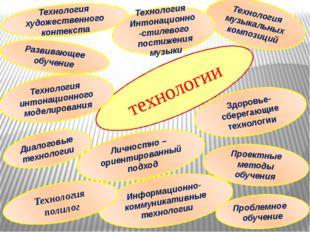 технологии Технология художественного контекста Информационно-коммуникативные