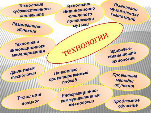технологии Технология художественного контекста Информационно-коммуникативные...