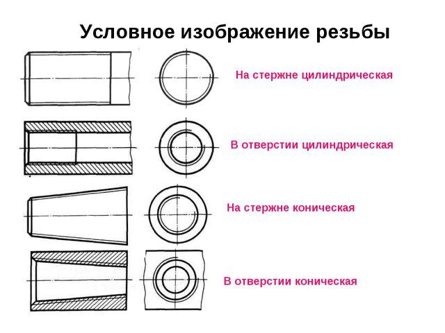 Условное изображение резьбы На стержне цилиндрическая В отверстии цилиндричес...