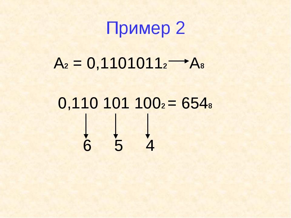 Пример 2 А2 = 0,11010112 А8 0,110 101 1002 = 6548 6 5 4