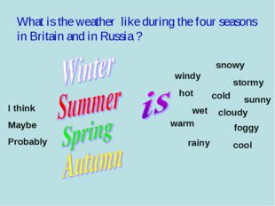 What is the weather like during the four seasons in Britain and in Russia ? I