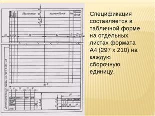 Спецификация составляется в табличной форме на отдельных листах формата А4 (2