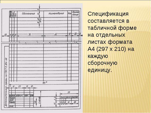 Спецификация составляется в табличной форме на отдельных листах формата А4 (2...