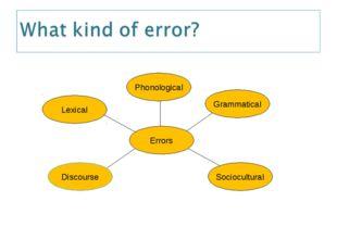 Errors Lexical Grammatical Discourse Sociocultural Phonological Error Correct
