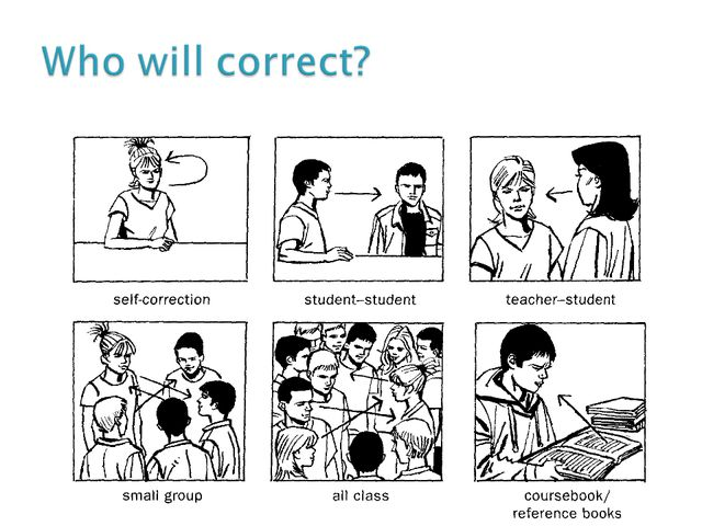 Error Correction Teacher Training Workshop