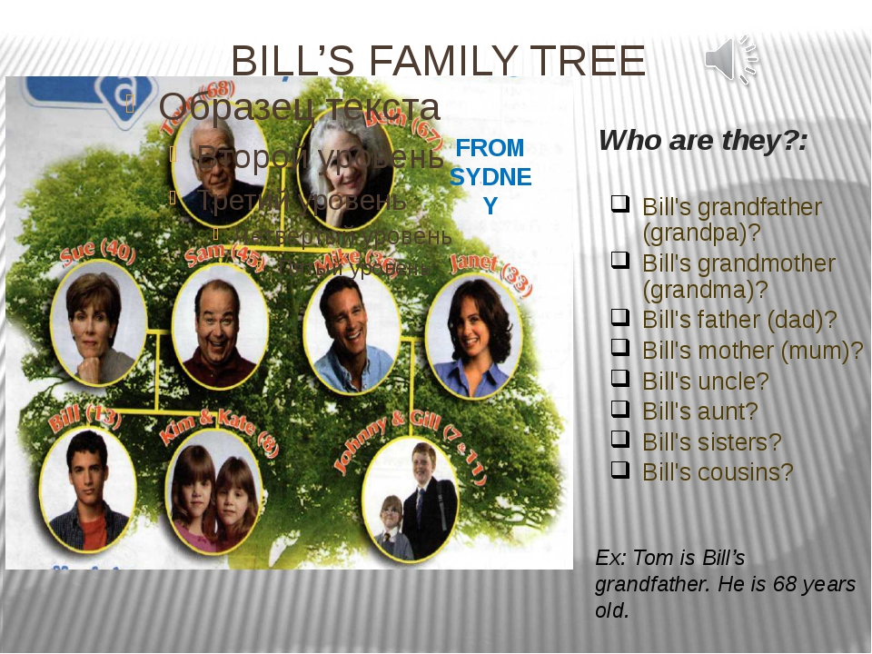BILL'S FAMILY TREE FROM SYDNEY Bill's grandfather (grandpa)? Bill's grandmoth...