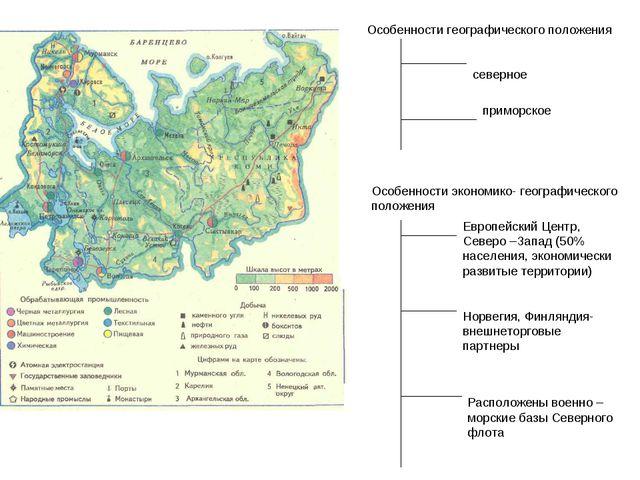 Особенности географического положения северное приморское Особенности эконом...