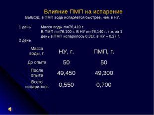 Масса воды m=76,410 г. В ПМП m=76,100 г. В НУ m=76,140 г, т.е. за 1 день в ПМ