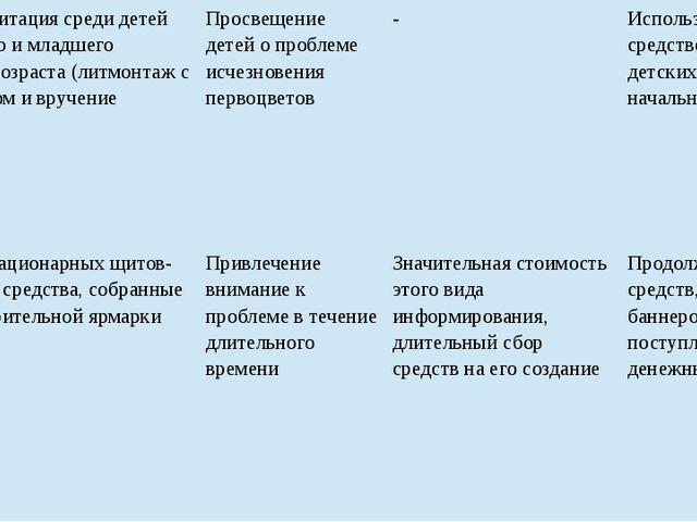 Активная агитация среди детей дошкольного и младшего школьного возраста (литм...