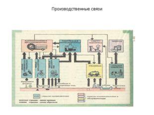 Производственные связи