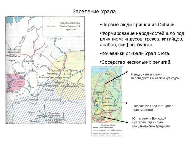 Заселение Урала Первые люди пришли из Сибири. Формирование народностей шло по...