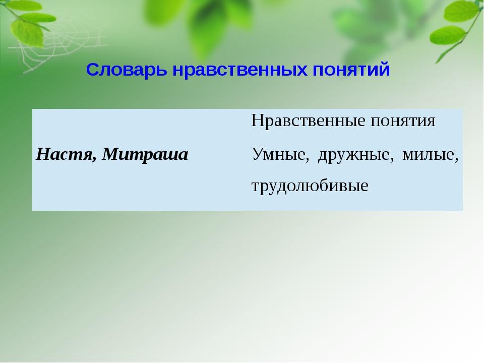 Словарь нравственных понятий  Нравственные понятия Настя, Митраша Умные, дру...