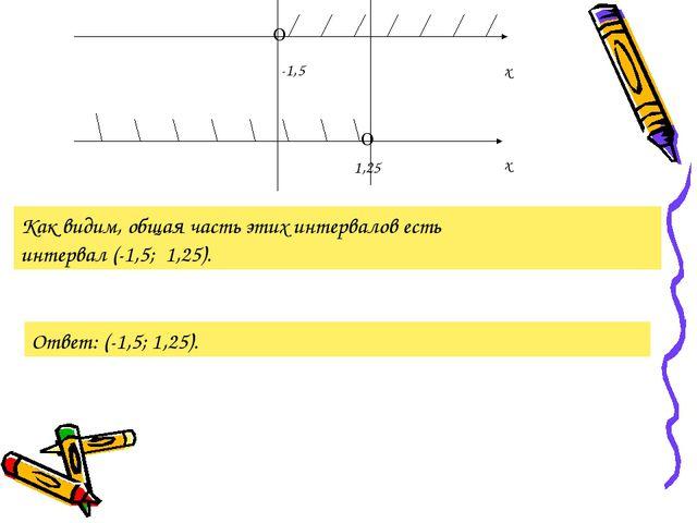 -1,5 х х 1,25  Как видим, общая часть этих интервалов есть интервал (-1,5;...