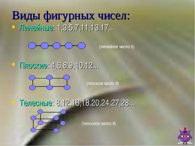 Виды фигурных чисел: Линейные: 1,3,5,7,11,13,17... Плоские: 4,6,8,9,10,12......