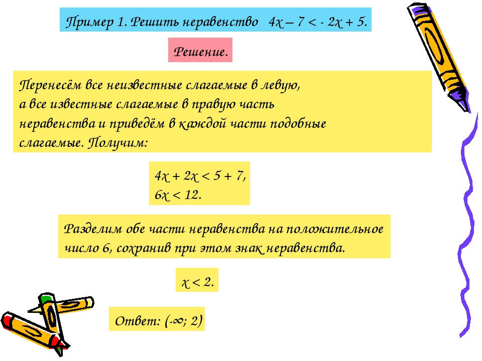 Пример 1. Решить неравенство 4х – 7 < - 2х + 5. Решение. Перенесём все неизве...