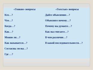 «Тонкие» вопросы «Толстые» вопросы Кто…? Дайте объяснение…? Что…? Объясните п