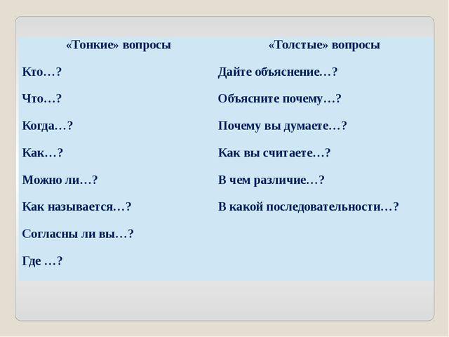 «Тонкие» вопросы «Толстые» вопросы Кто…? Дайте объяснение…? Что…? Объясните п...
