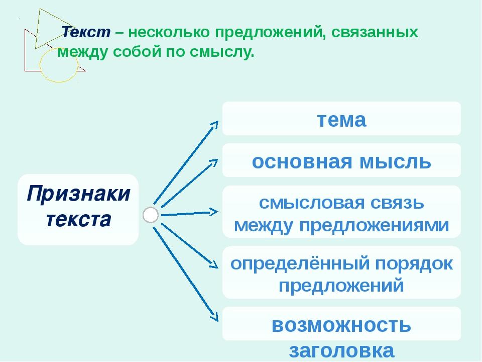 Текст – несколько предложений, связанных между собой по смыслу. тема основна...
