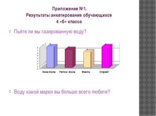 Приложение №1. Результаты анкетирования обучающихся 4 «б» класса Пьёте ли вы