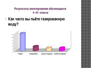 Результаты анкетирования обучающихся 4 «б» класса Как часто вы пьёте газирова
