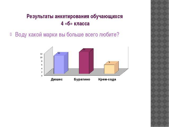 Результаты анкетирования обучающихся 4 «б» класса Воду какой марки вы больше...