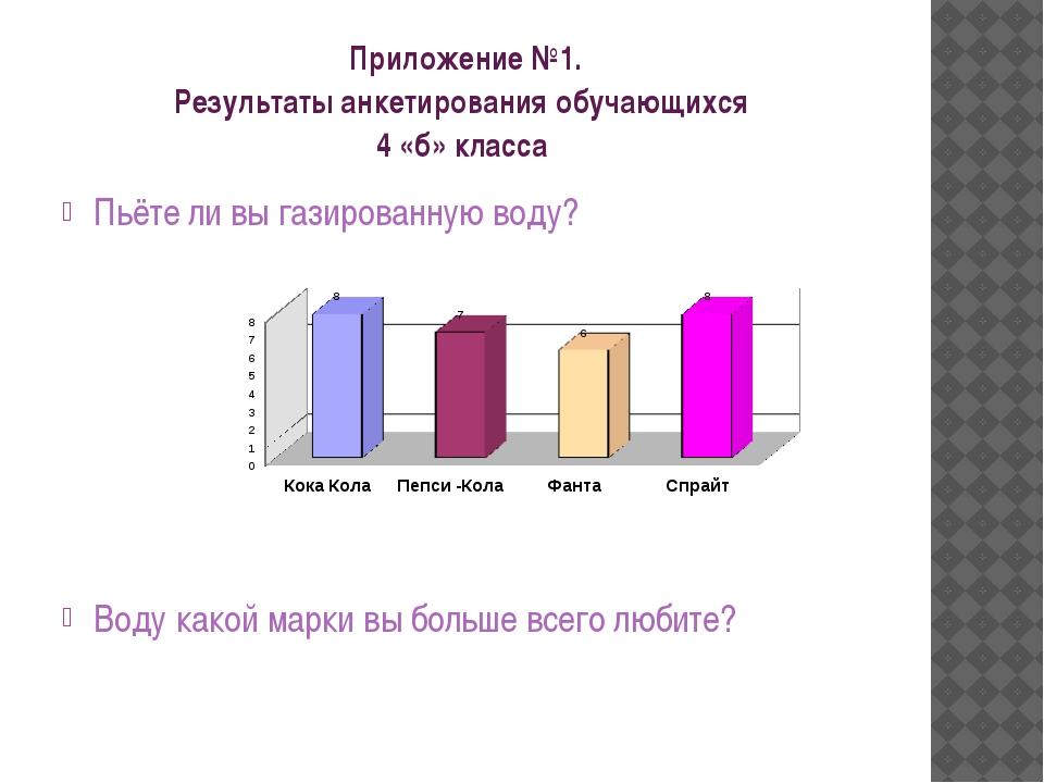 Приложение №1. Результаты анкетирования обучающихся 4 «б» класса Пьёте ли вы...
