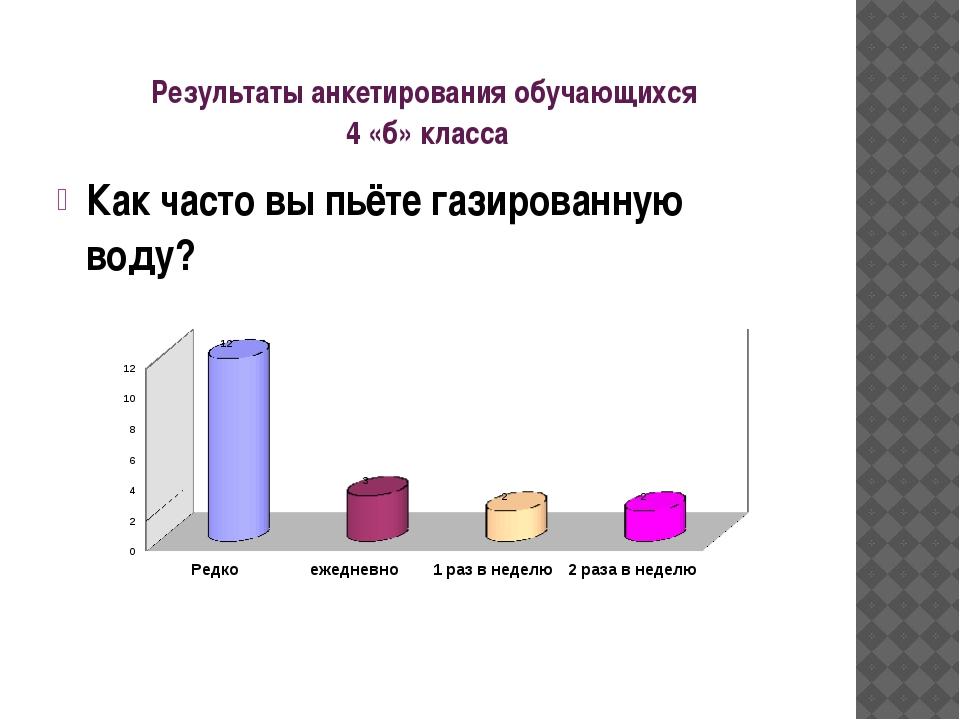Результаты анкетирования обучающихся 4 «б» класса Как часто вы пьёте газирова...