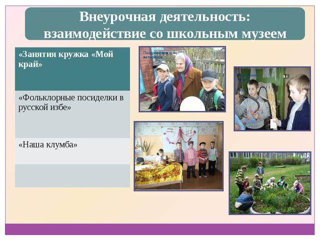 Внеурочная деятельность: взаимодействие со школьным музеем «Занятиякружка «Мо...