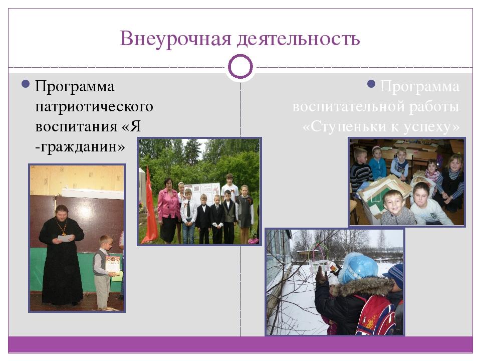 Внеурочная деятельность Программа патриотического воспитания «Я -гражданин» П...