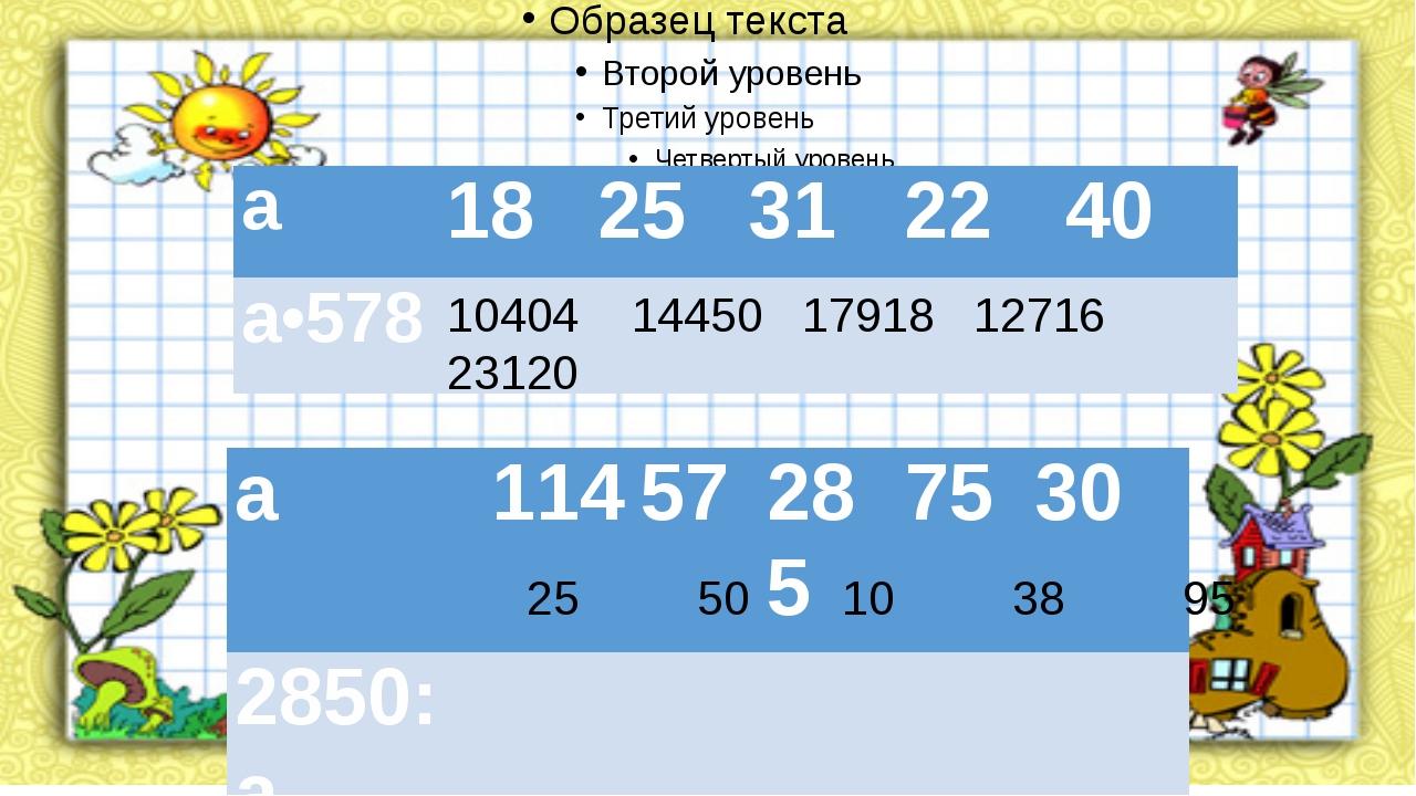 10404 14450 17918 12716 23120 25 50 10 38 95 а 18 25 31 22 40 а•578 а 114 57...
