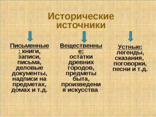 Исторические источники Письменные : книги, записи, письма, деловые документы,