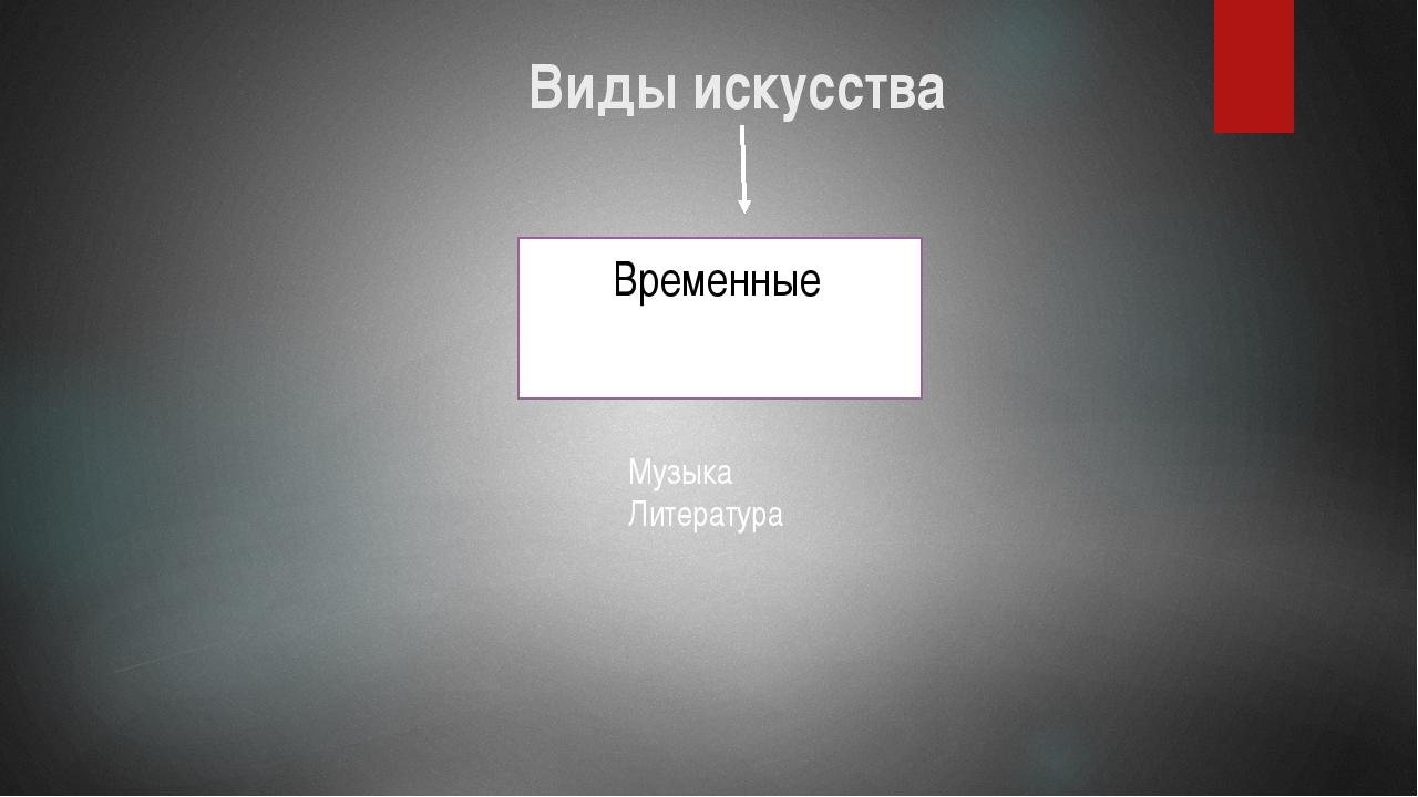 Виды искусства Временные Музыка Литература