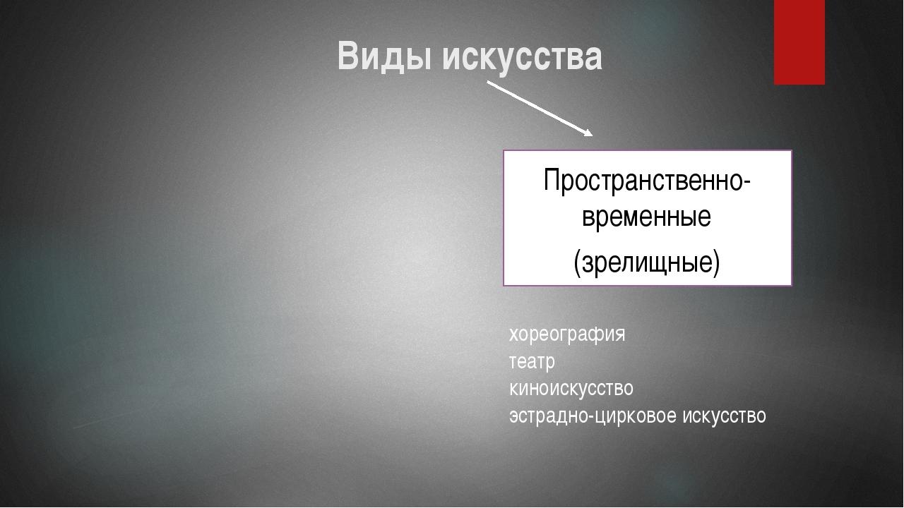Виды искусства Пространственно- временные (зрелищные) хореография театр кино...