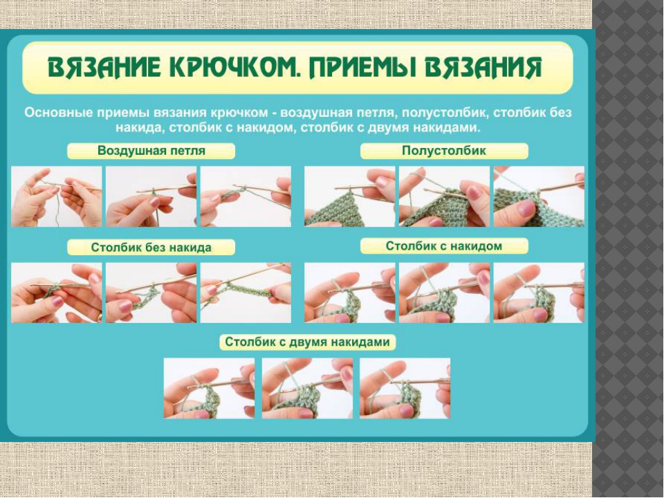 Проект по технологии техника вязания
