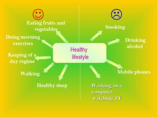 Healthy lifestyle   Eating fruits and vegetables Doing morning exercises Ke