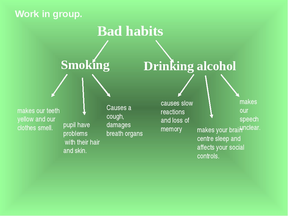 Work in group. Smoking Drinking alcohol Bad habits pupil have problems with t...