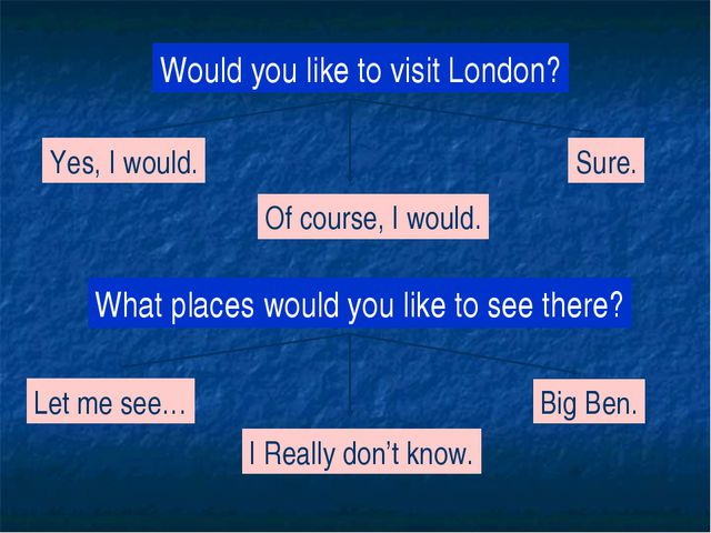 Would you like to visit London? What places would you like to see there? Yes,...