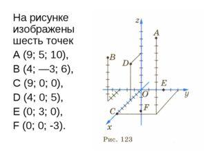 На рисунке изображены шесть точек А (9; 5; 10), В (4; —3; 6), С (9; 0; 0), D