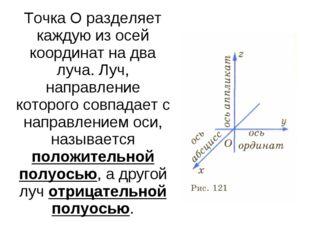 Точка О разделяет каждую из осей координат на два луча. Луч, направление кото