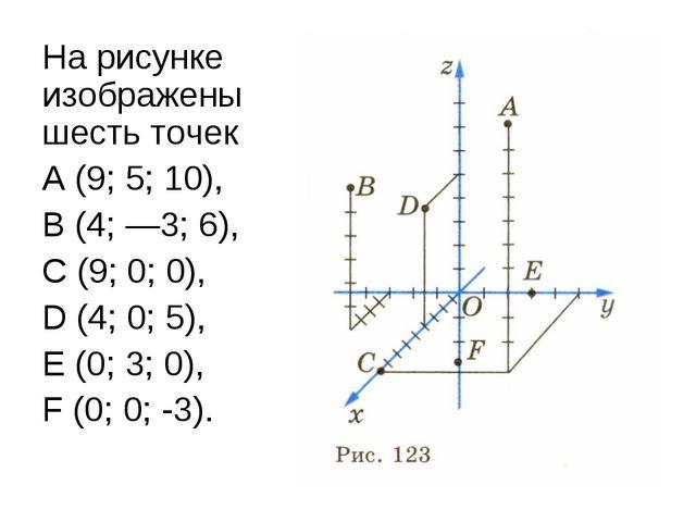 На рисунке изображены шесть точек А (9; 5; 10), В (4; —3; 6), С (9; 0; 0), D...