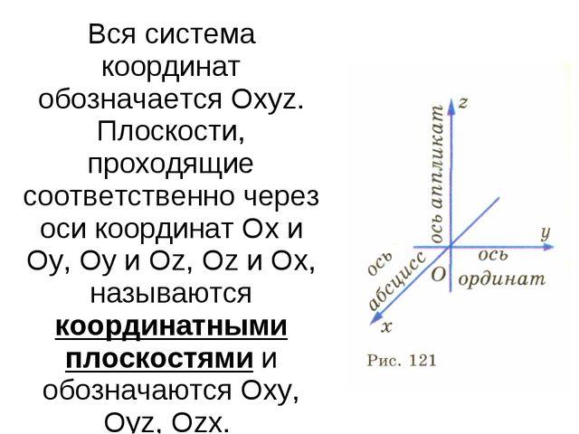 Вся система координат обозначается Охуz. Плоскости, проходящие соответственно...