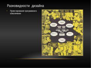Разновидности дизайна Проектирование программного обеспечения