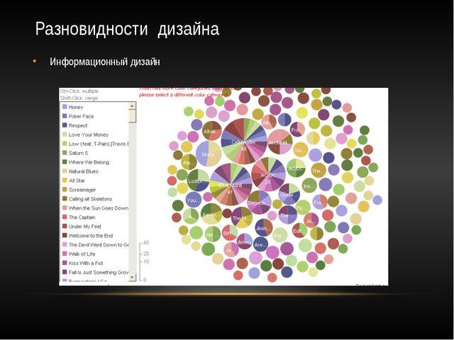 Разновидности дизайна Информационный дизайн