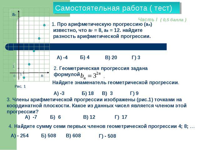 Самостоятельная работа ( тест) 1. Про арифметическую прогрессию (аn) известно...