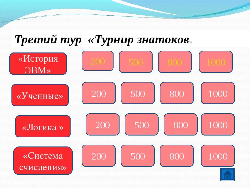 Третий тур «Турнир знатоков» «История ЭВМ» 200 500 800 1000 «Ученные» 200 500...