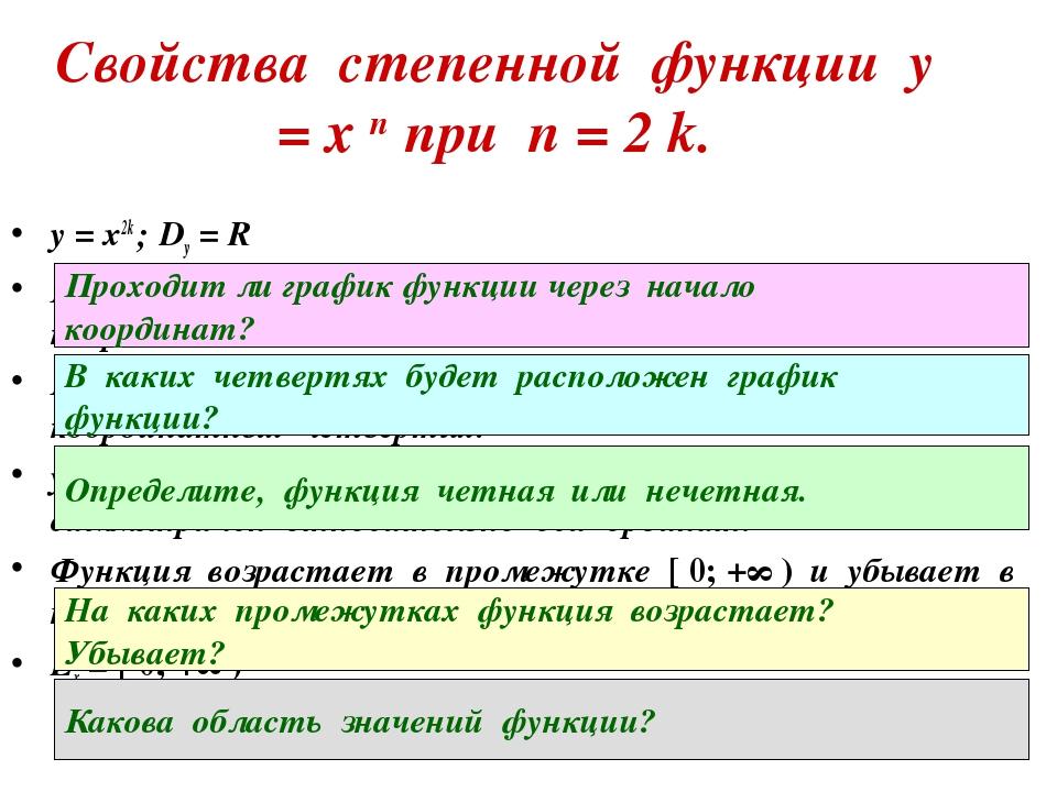 Свойства степенной функции у = х п при п = 2 k. y = х2k ; Dy = R При х = 0 у...