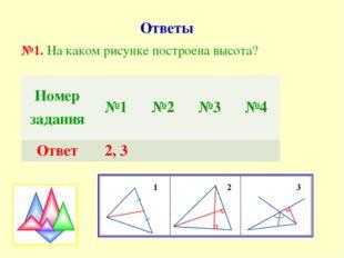 Ответы №1. На каком рисунке построена высота? Номер задания №1 №2 №3 №4 Ответ