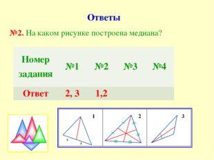 Ответы №2. На каком рисунке построена медиана? Номер задания №1 №2 №3 №4 Отве