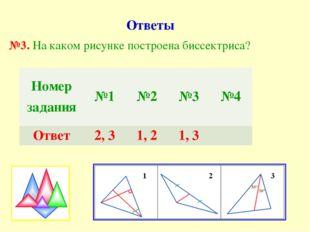 Ответы №3. На каком рисунке построена биссектриса? Номер задания №1 №2 №3 №4
