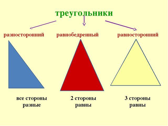 треугольники разносторонний равносторонний равнобедренный все стороны разные...